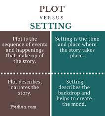 plotvssetting